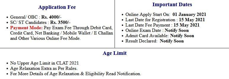 CLAT UG/ PG Admission Application Form 2021