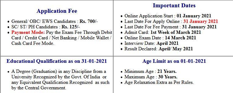 ECGC Probationary Officer PO Application Form 2021
