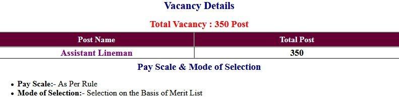 Punjab PSTCL- Assistant Lineman Merit List 2021