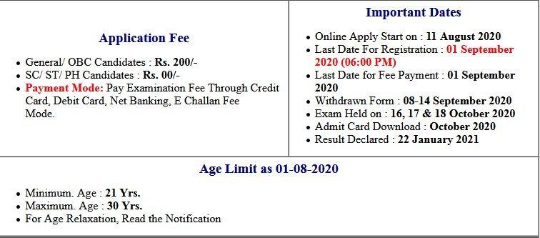 UPSC- IES/ ISS 2020 Written Exam Result 2021