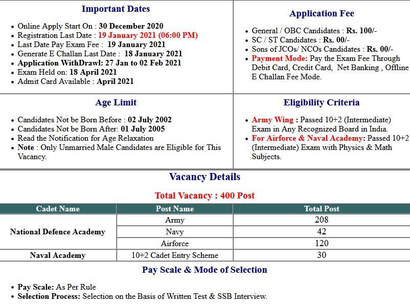 UPSC NDA- NA-I Rejected Candidates List 2021