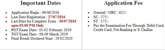 UP Madhyamic TGT/PGT/Principal Vacancies 2016 Final Exam Result 2021