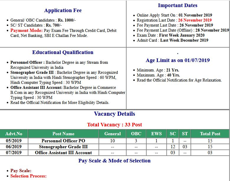 UPPCL Stenographer Interview Letter 2021