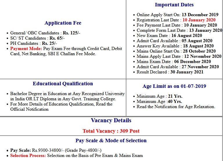 UPPSC- Block Education Officer (BEO) 2019 Mains Exam Result 2021