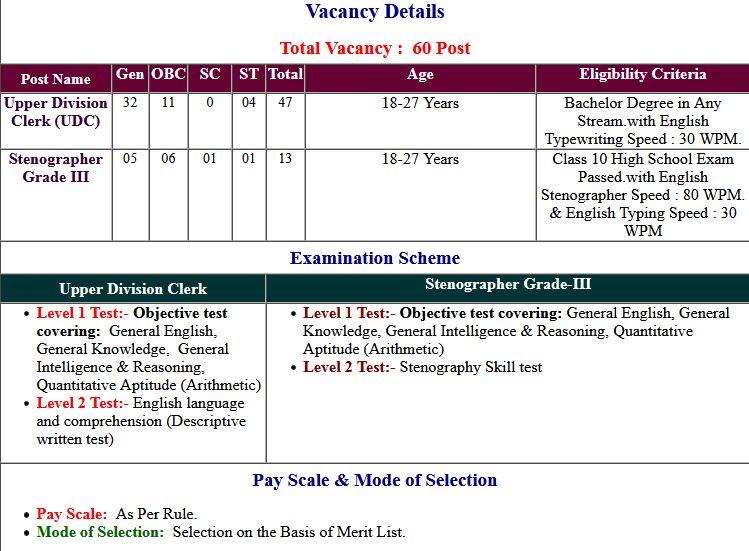 BARC Bhabha Atomic Research Centre UDC 2019 Level-II Examination Date 2021