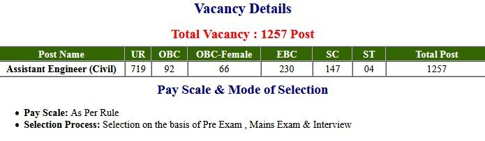 BPSC AE (Civil) 2017 Interview Letter, Revised Recruitment Option Form 2021