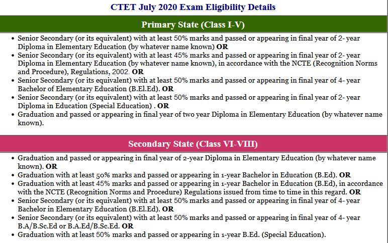 Answer Key CTET- Central Teacher Eligibility Test 2021