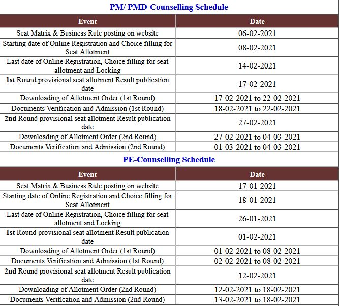 DCECE- Bihar PM/ PDM Application Counselling Choice Filling 2021