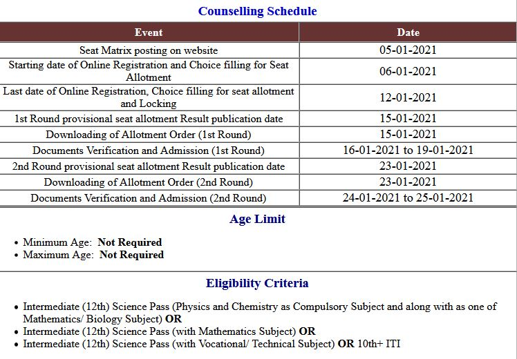 Bihar Diploma DECE (LE) Revised 2nd Round Seat Allotment 2021