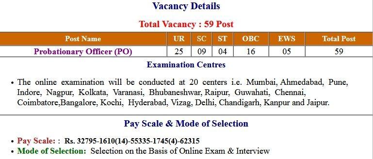 ECGC- Probationary Officer PO Exam Admit Card 2021