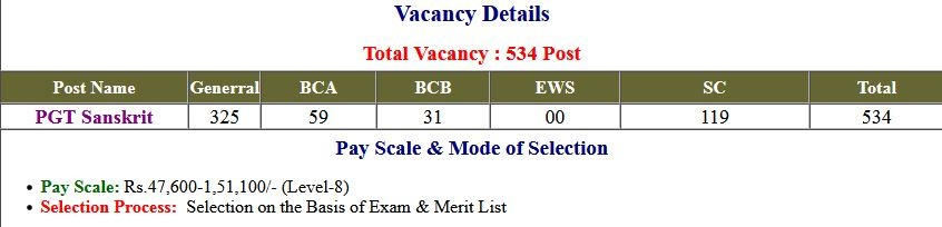 HSSC- Haryana PGT Sanskrit Application Form 2021