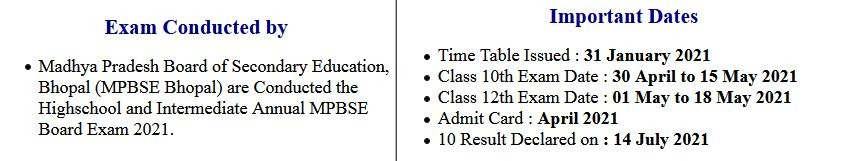 MPBSE – MP Board 10th Exam Result 2021