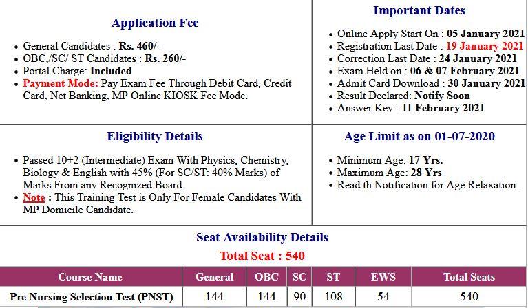 Answer Key MPPEB PNST 2020-2021