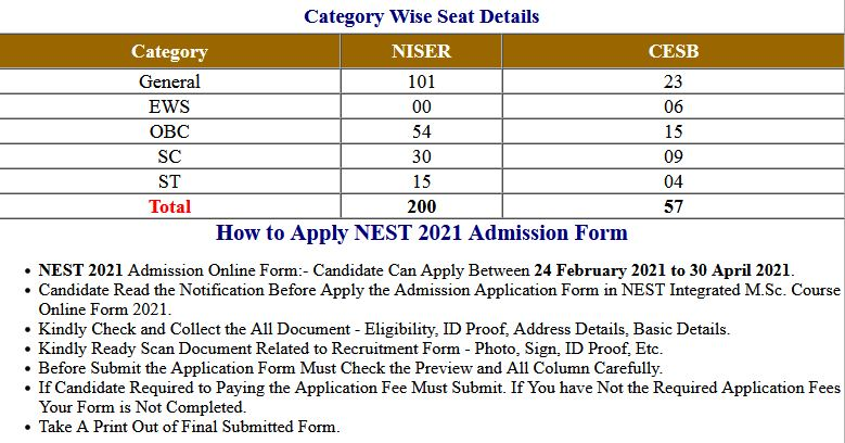NEST 5 Years Integrated M.Sc Course Admission Application Form 2021