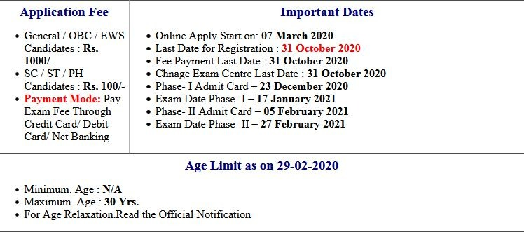 SEBI- Assistant Manager Grade-A Phase-II Exam Admit Card 2021
