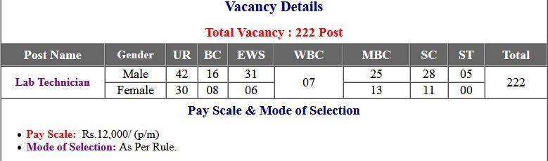 SHSB- Bihar Lab Technician Application Form 2021