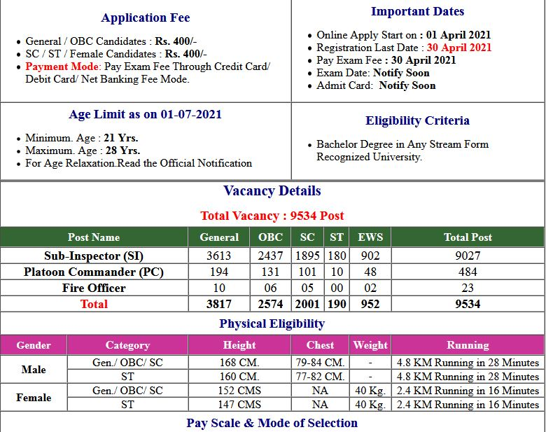 UP Police SI Sub-Inspector and Other Post Application Form 2021