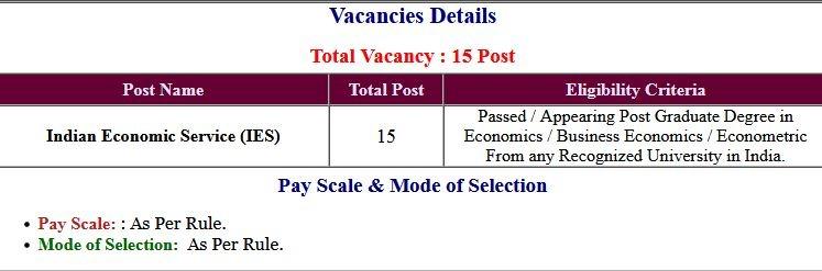UPSC- IES/ ISS 2020 DAF Application Form 2021
