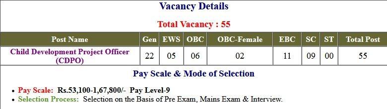 BPSC Bihar CDPO Application Form 2021