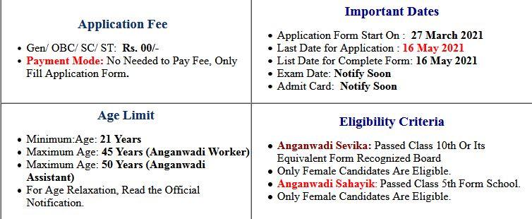 ICDS- UP Anganwadi Worker and Anganwadi Assistant Application Form 2021
