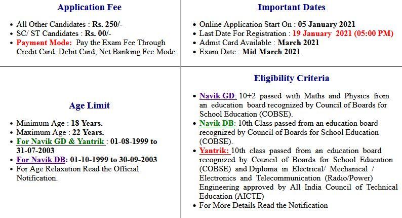 Indian Coast Guard Navik and Yantrik 02/2021 Exam Admit Card 2021