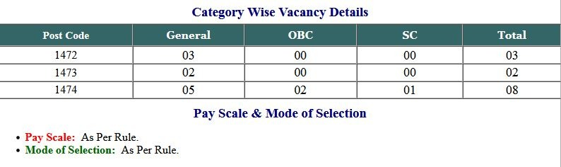 ISRO VSSC Fireman, Pharmacist and Lab Technician Application Form 2021