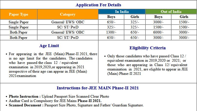 NTA JEE MAIN Phase-III and IV April 2021 Examination Date, Application Form (Re-open)