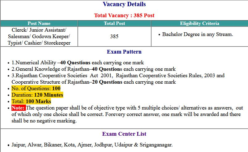 RCRB- Rajasthan Co-operative Various Post Application Form 2021