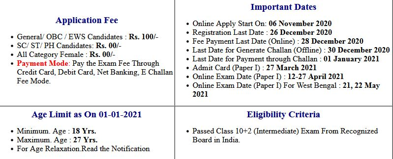 SSC- CHSL 10+2 2020 Tier I Exam Admit Card 2021