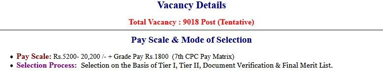 SSC- (MTS) Multi Tasking Staff 2019 Final Exam Result 2021