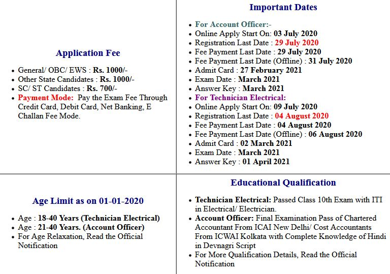 Answer Key- UPPCL Technician Electrical 2021