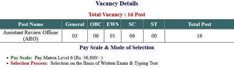 Answer Key- (UPPCL)  ARO Vacancies 2021