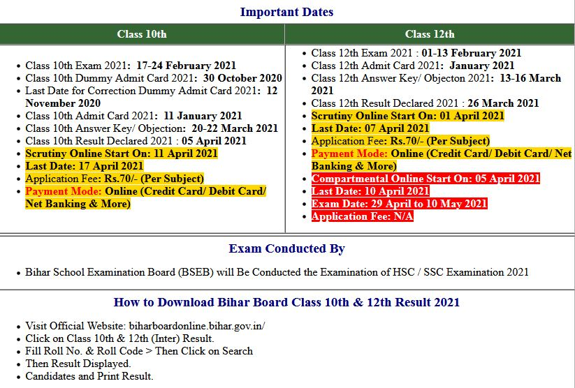 BSEB- Bihar Board Class 10th Exam Result 2021-Declared
