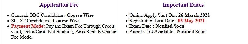 CSJMU – Kanpur University Application Form 2021
