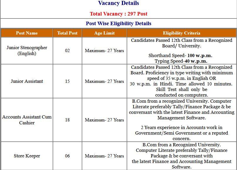 DSSSB- Delhi 05/2020 Jr. Assistant and Laboratory Assistant Exam Admit Card 2021