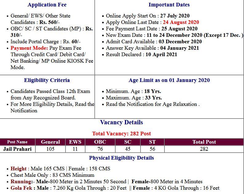 MPPEB- Jail Prahari Exam Result 2021