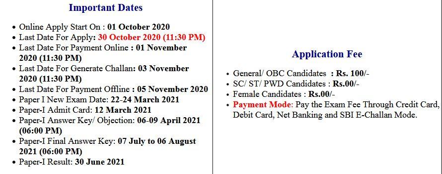 SSC Junior Engineer JE 2020 Paper-I Final Answer Key 2021