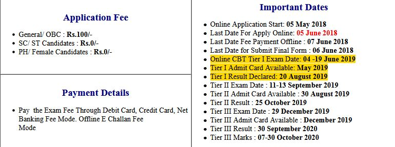 SSC- (CGL) Combined Graduate Level 2018 Final Exam Result 2021