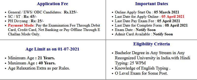 UPPSC- RO/ ARO application Form 2021- Date Extended