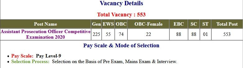 BPSC Assistant Prosecution Officer 2020 Mains Application 2021 – Date Extend