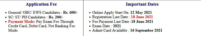 BNP Bank Note Press Various Post Exam Admit Card 2021