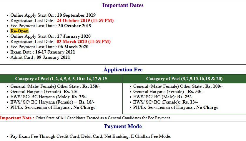 HSSC – Haryana 15/2019 Various Post Exam Admit Card 2021
