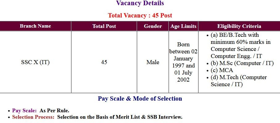 Indian Navy SSC Officer (IT) January 2022 Application Form 2021