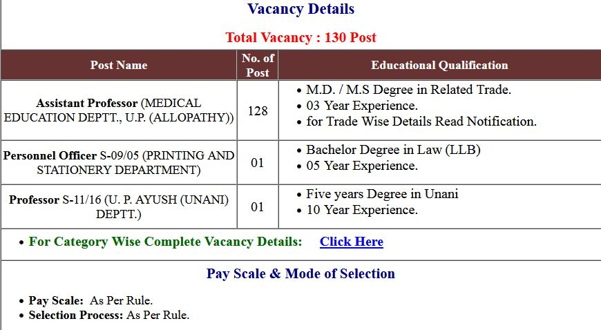 UPPSC- Assistant Professor and Other Post Application Form 2021