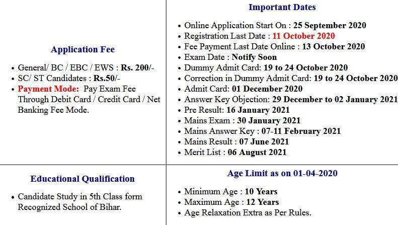 SAV Simultala Awasiya Vidyalaya Class VI Examination 2020 Merit List 2021