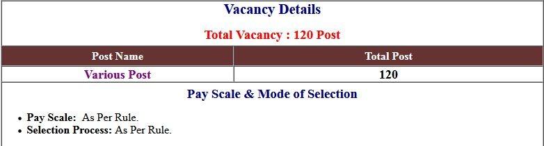 UPPSC Various Post Direct Recruitment Application Form 2021