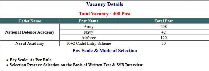 UPSC NDA / NA  II Exam  Application Form 2021