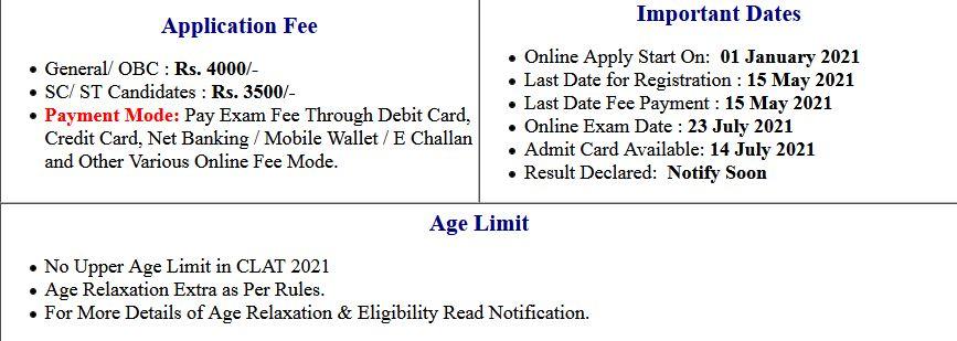 CLAT UG/ PG 2021 Exam Admit Card 2021