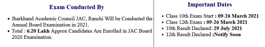 JAC- Jharkhand Board Class 10th Exam Result 2021