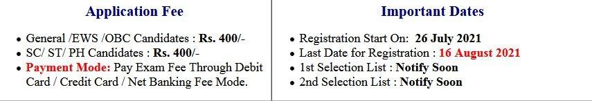 LNMU- Graduation UG Admission Apllication Form 2021
